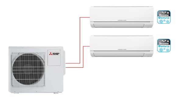 Мульти сплит-система Mitsubishi Electric MSZ-HJ35VA ER1x2 / MXZ-3HJ50VA ER1