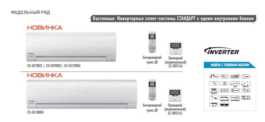 Инверторная сплит-система Стандарт CS-UE7RKD/CU-UE7RKD
