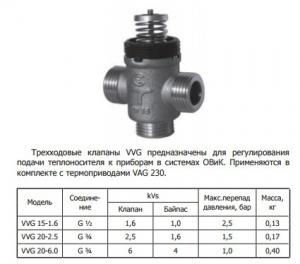VVG 20-2,5 трехходовой клапан