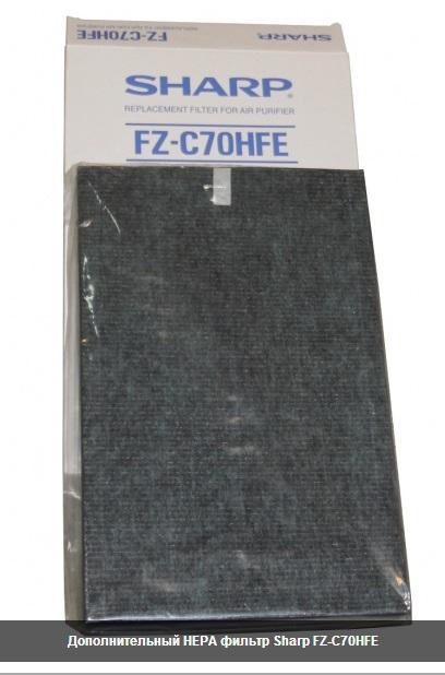 FZ-C70HFE для KC-840E Hepa фильтр