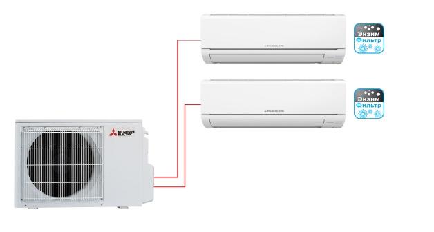Мульти сплит-система Mitsubishi Electric MSZ-HJ25VA ER1 / MSZ-HJ35VA ER1 / MXZ-2HJ40VA ER1