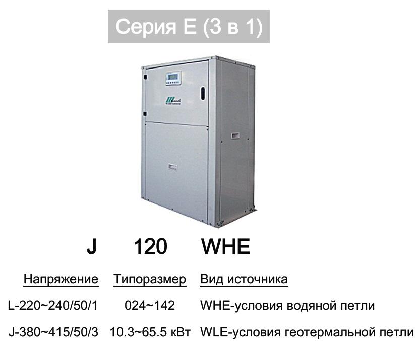 Тепловые насосы Вода-вода 3 в 1 MSR L024WH(L)E
