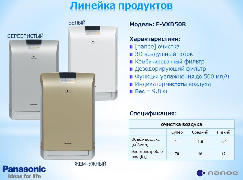 Очистка и увлажнение воздуха  Panasonic
